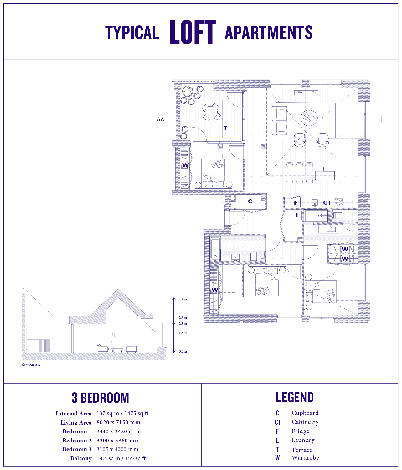 Typical Loft plan Large