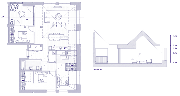 Typical Loft plan